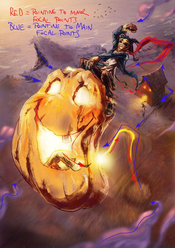 scarecrow400 Members Area Tutorial: Digital Painting Lesson: Scarecrow's Joyride