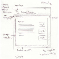 Wireframes: A Beginner's Guide